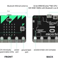Présentation du Micro:bit