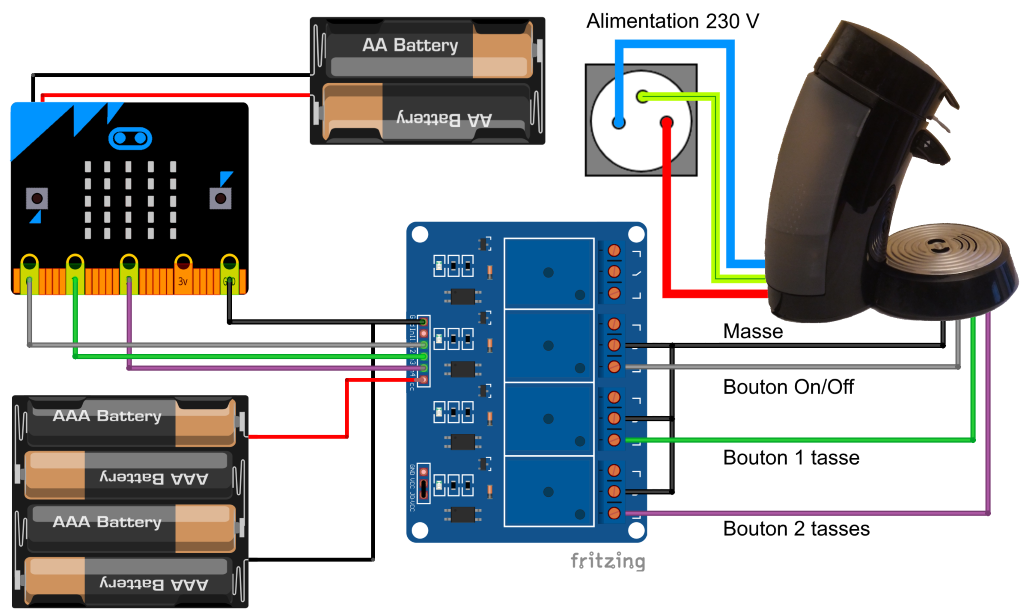 Schéma de branchement de la cafetière contrôlée par Microbit avec 2 alimentations différentes.
