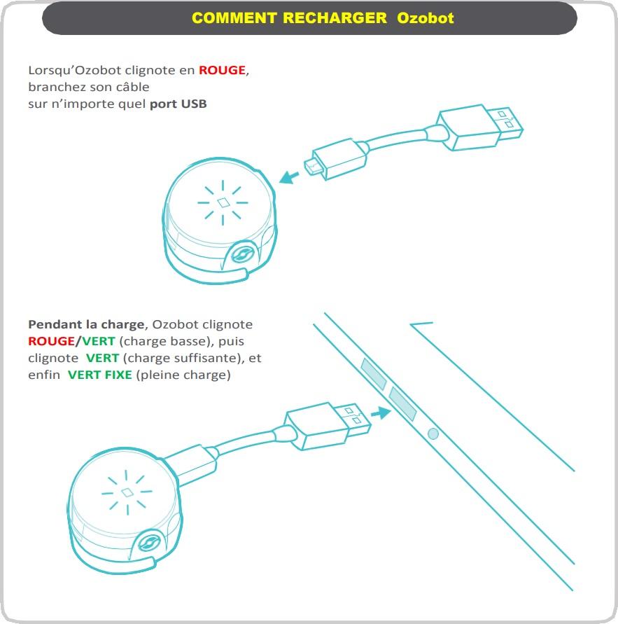 Informations de recharge du robot Ozobot