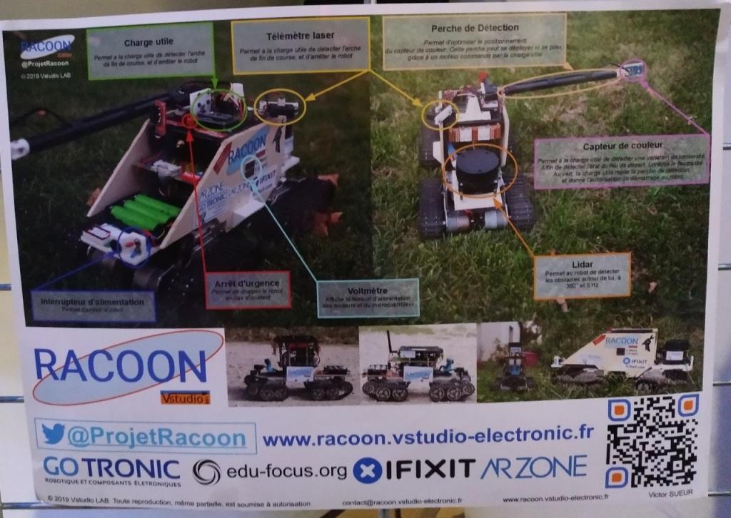 Les capteurs du robot RACOON.