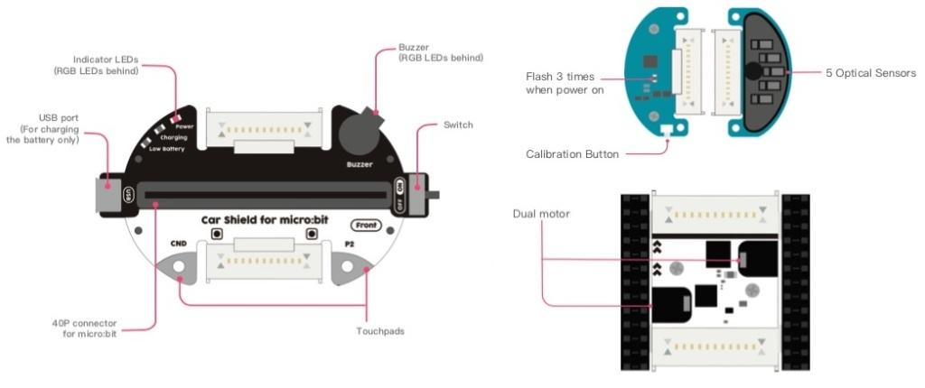 Les modules composant le Bit Kit Micro:Car