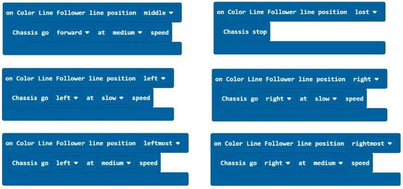 Suivi de ligne avec MakeCode et le robot Bit Kit Micro:Car