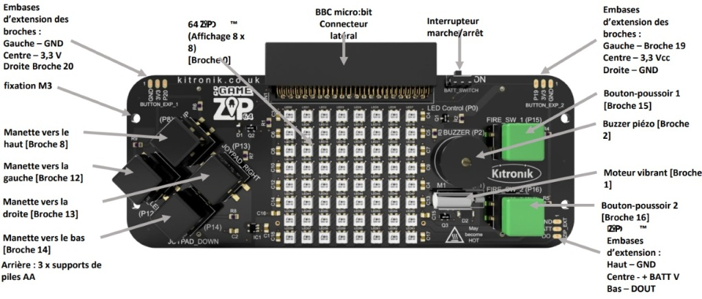 Ports du Micro:Bit connectés au Game ZIP 64