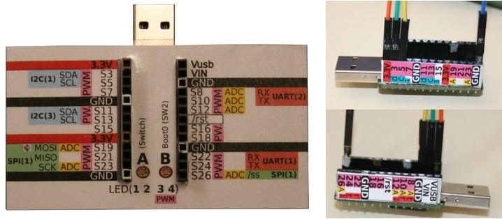Étiquettes pour identifier les pins de la  PYBStick