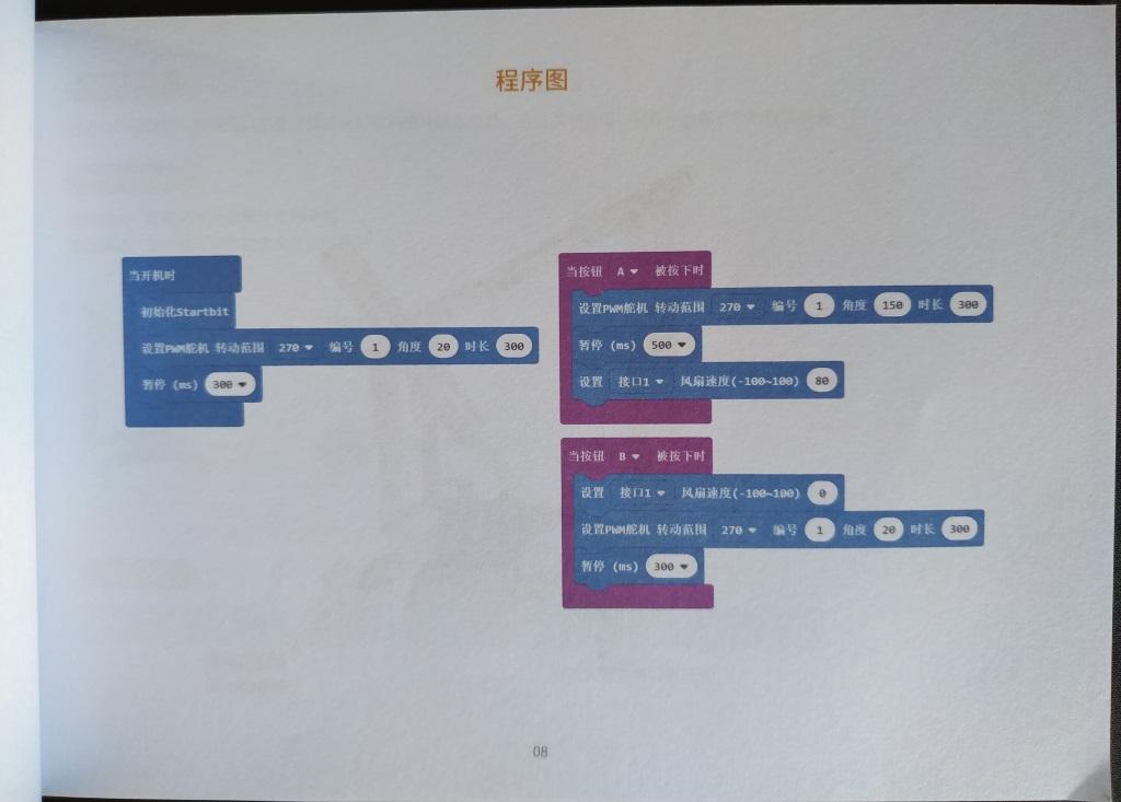 Le code de la machine à bulles (en chinois)