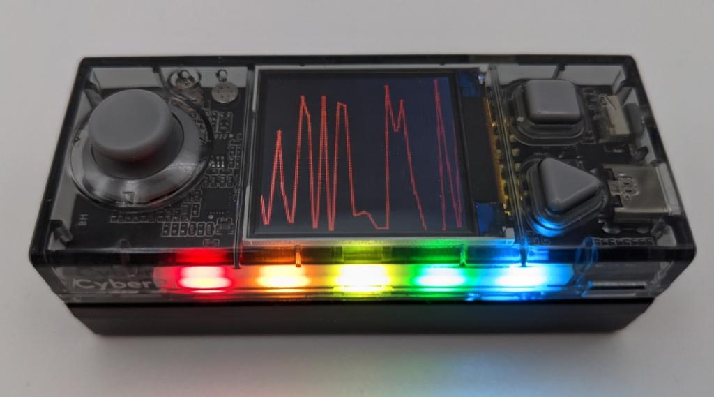 Affichage du volume sonore avec  la carte CyberPi